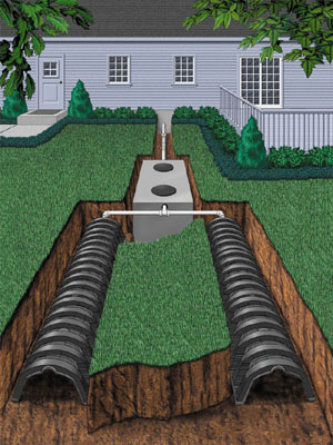 septic_basics_parts_of_the_septic_system_septic_tank_and_septic_drain_field.jpg